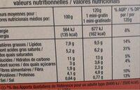 Mini gratins pomme de terre patate douce - Informations nutritionnelles - fr