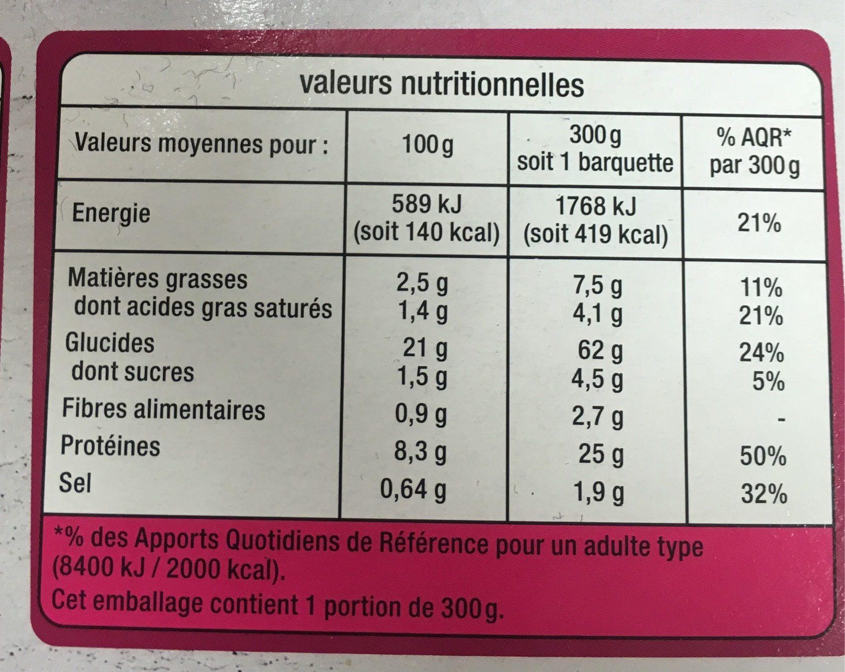 Poulet a l'indienne riz basmati et lentilles - Voedingswaarden