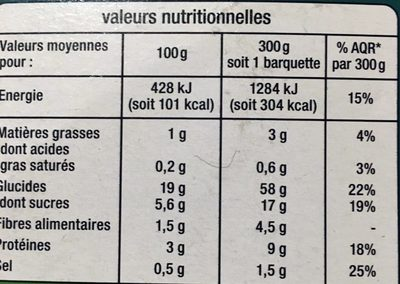 Chou Blanc & Linguine sauce Soja - Informations nutritionnelles