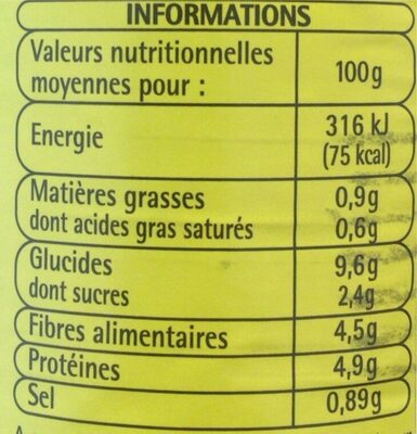 Haricots blancs à la tomate - Informations nutritionnelles - fr