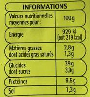 Pizza au jambon - Informations nutritionnelles