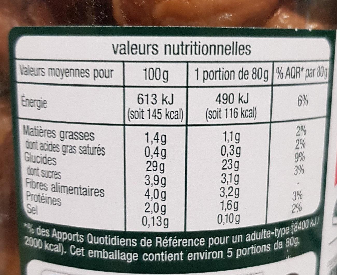 Chataignes entières cuites - Informations nutritionnelles