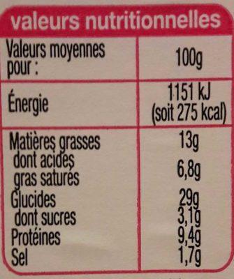Pause Snack - Sandwich Jambon Beurre Pain de Mie au Son de Blé - Voedingswaarden - fr