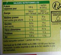 Salade veggie fourme d'Ambert - Informations nutritionnelles - fr