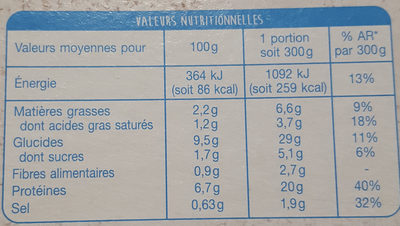Parmentier de poisson - Nutrition facts