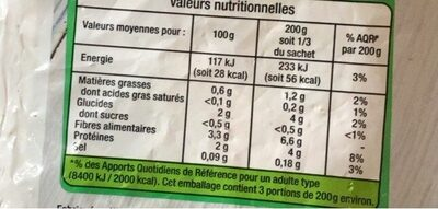 Feuilles d'épinards - Nutrition facts - fr