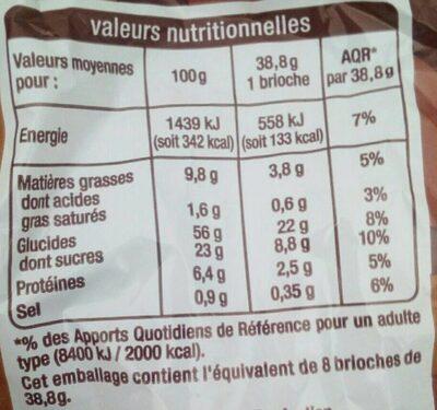 Brioches Fourrées - Informations nutritionnelles - fr