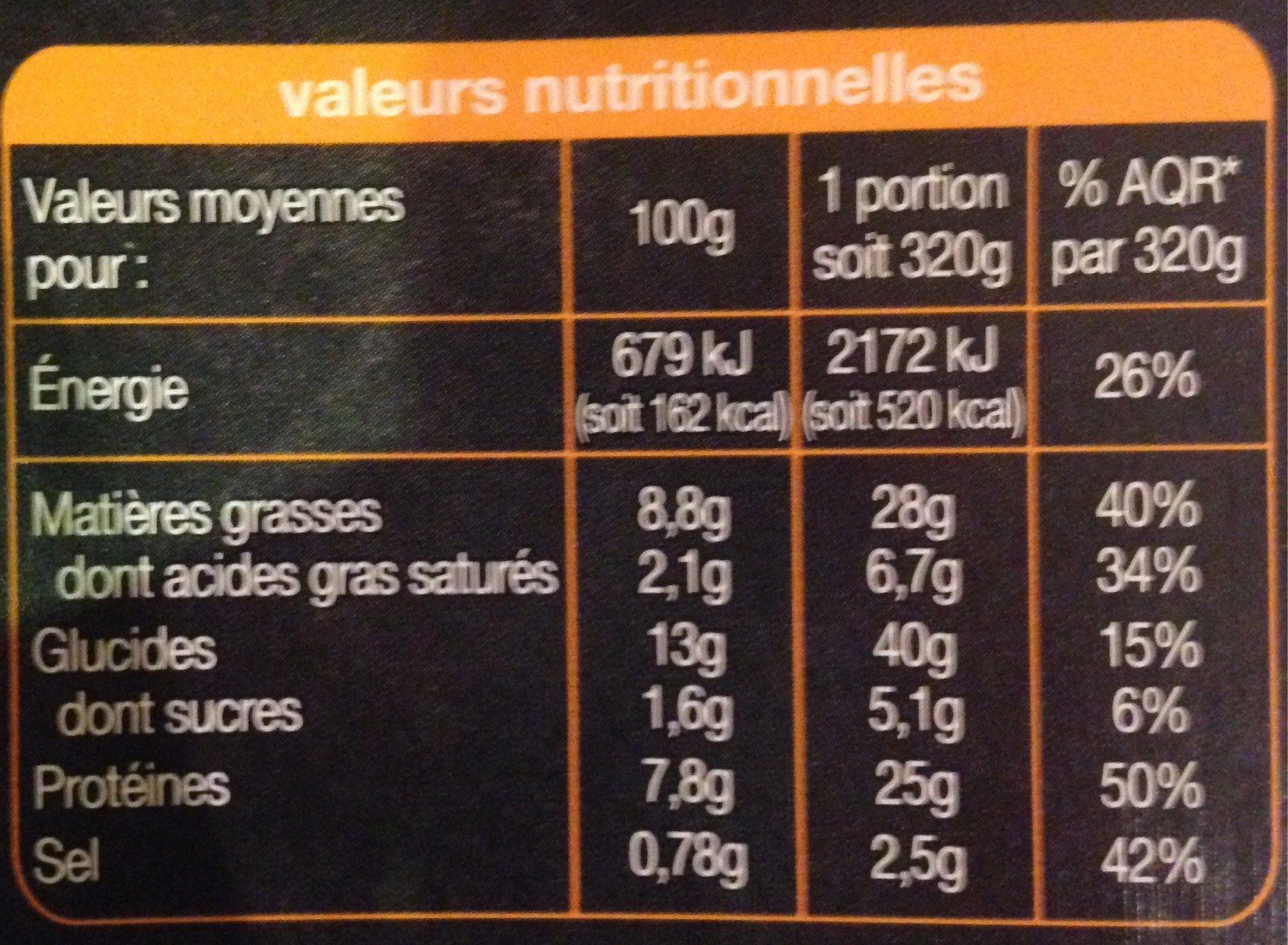 Pause snack poulet rôti - Voedingswaarden