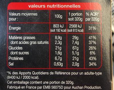 Salade mozzarella speck - Informations nutritionnelles - fr