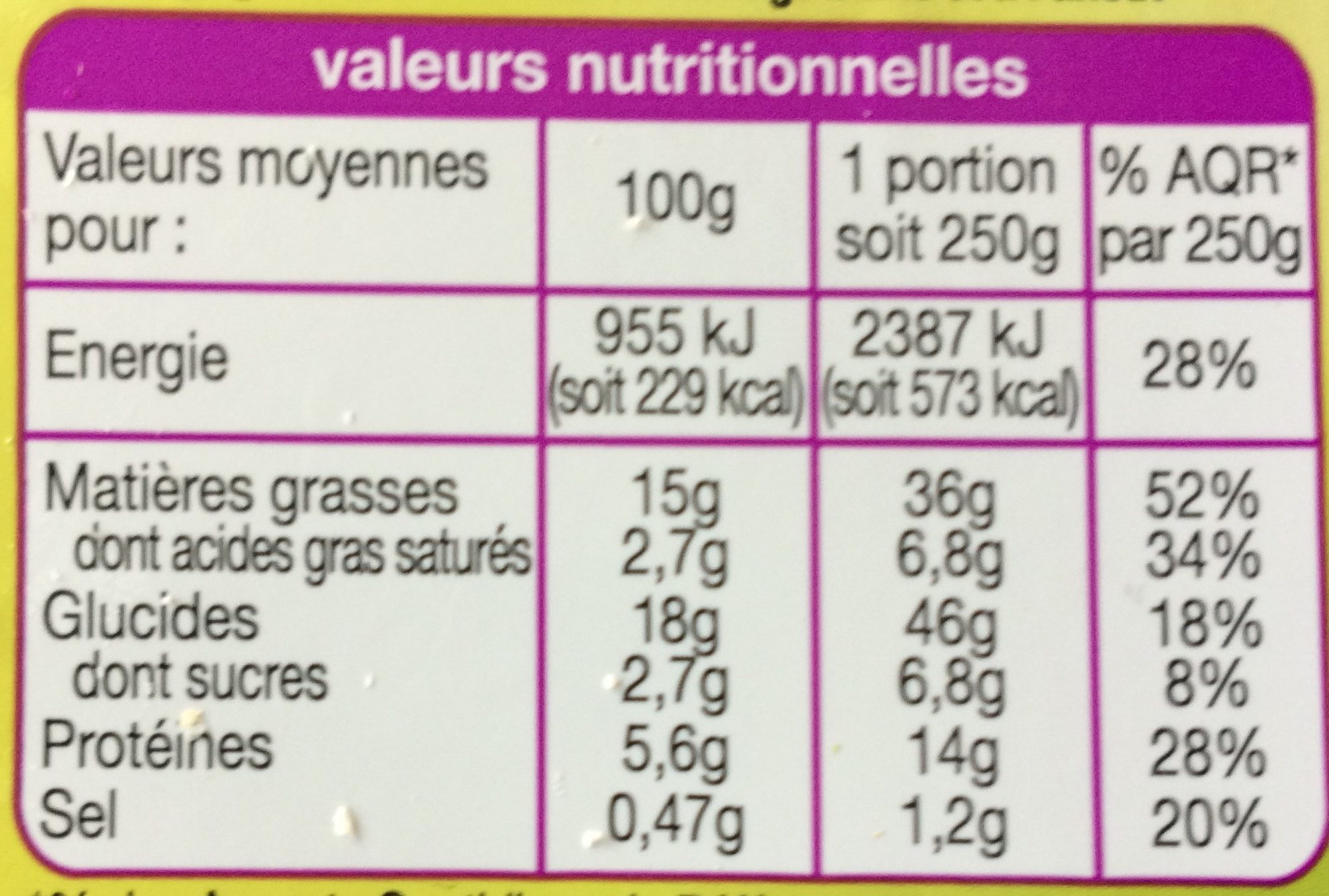 Salade & perles de couscous Falafels - Nutrition facts