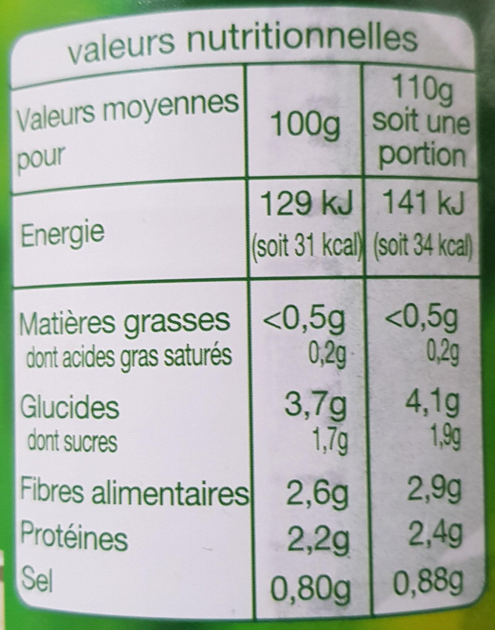 Cœurs de Palmiers - Voedingswaarden - fr