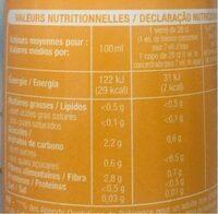 Sirop saveur d'agrumes 0% sucres - Nährwertangaben - fr