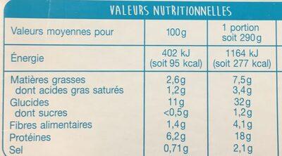 Filet de merlu et son riz aux petits légumes - Informations nutritionnelles