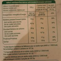 Pizza divina mozzarella - Informations nutritionnelles - fr