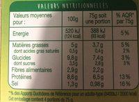 Steaks de legumes - Nutrition facts