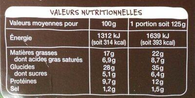 Mezzelune Tomates marinées et mozzarella - Informations nutritionnelles - fr