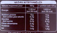 Mezzelune au Parmigiano Reggiano - Informations nutritionnelles - fr