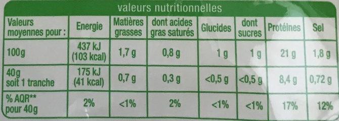 Blanc de POULET issu de l'agriculture biologique - Nutrition facts - fr