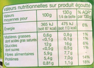 Flageolets Verts Extra Fins - Informations nutritionnelles - fr