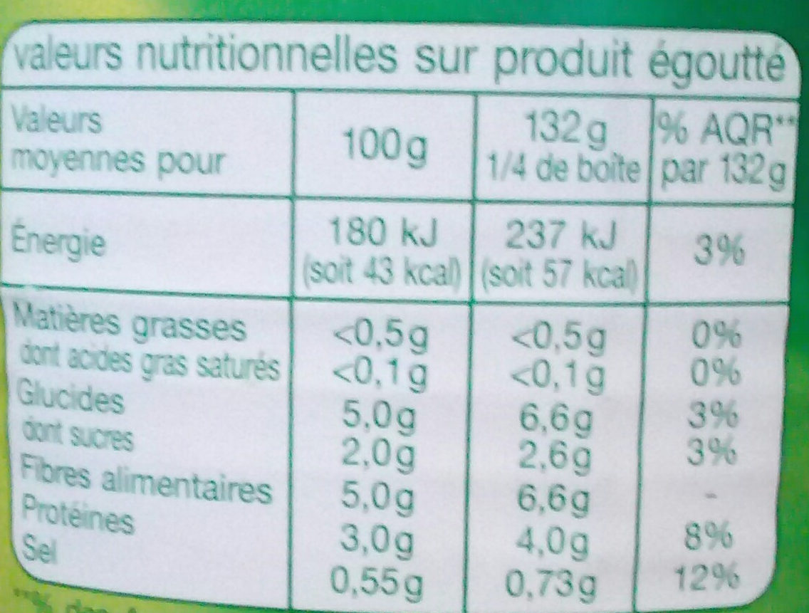 Macédoine de légumes - Voedingswaarden