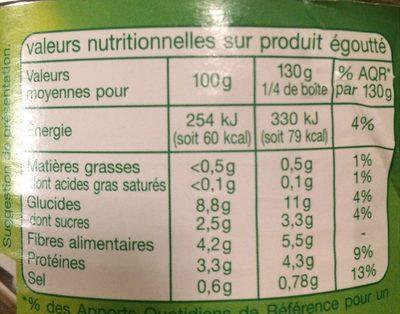 Petits pois carottes à l'étuvée très fins - Voedingswaarden - fr