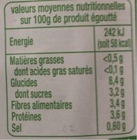 Petits pois - Nutrition facts - fr