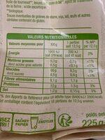 Petit pain grillé complet - Nutrition facts