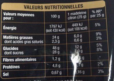 Madeleines aux écorces de citrons confit - Nutrition facts