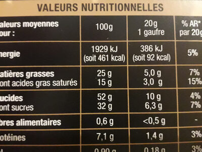 Gauffres Artisanales - Nutrition facts