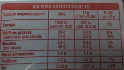 Mini rochers à la noix de coco et au chocolat - Nutrition facts