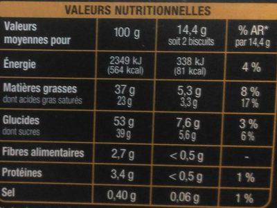 Délice saveur noix de coco - Nutrition facts