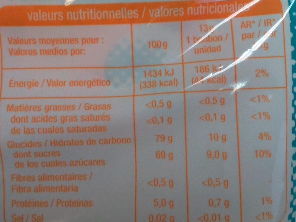 Tsssnake acid - Nutrition facts