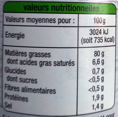 Mayonnaise - Nutrition facts
