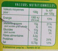 Panés gourmands façon basquaise - Informations nutritionnelles - fr