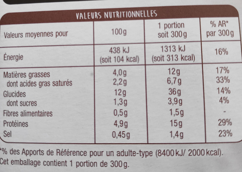Risotto poulet et champignons - Nutrition facts