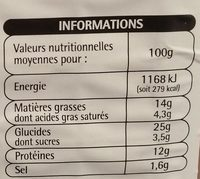 2 hot dogs - Informations nutritionnelles - fr