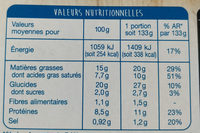 Tarte au saumon fromage ail et fines herbes - Nutrition facts