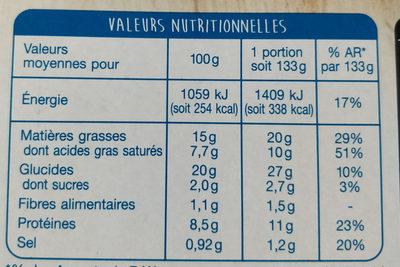 Tarte au saumon fromage ail et fines herbes - Informations nutritionnelles - fr