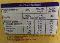 Yaourt au lait entier nature - Voedingswaarden