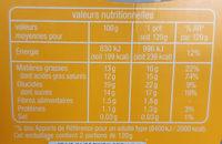 Coco sur lit d'ananas - Nutrition facts - fr