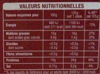 Steaks hachés pur boeuf façon bouchère - Informations nutritionnelles - fr