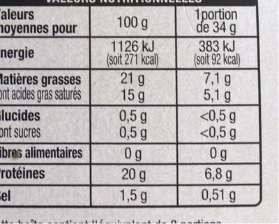 Le camembert - Nutrition facts - fr
