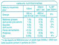 Lait équitable Demi-écrémé - Nutrition facts