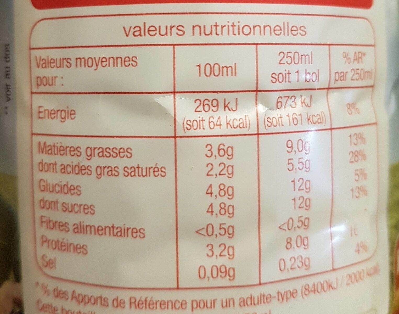 Lait équitable - Informations nutritionnelles - fr