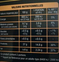 Jambon Serrano - Nutrition facts - fr