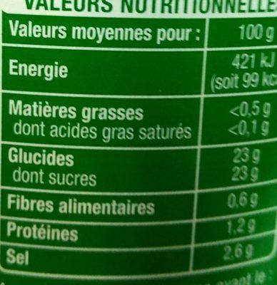 Ket'chup! - Informations nutritionnelles - fr
