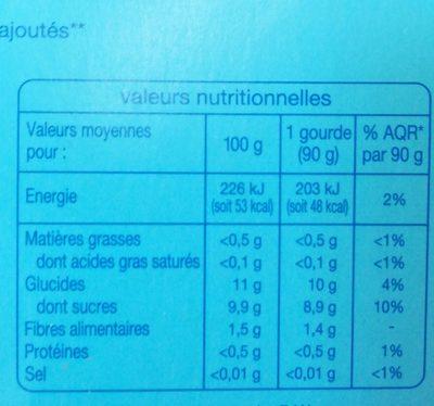 Compote pomme fraise - Informations nutritionnelles