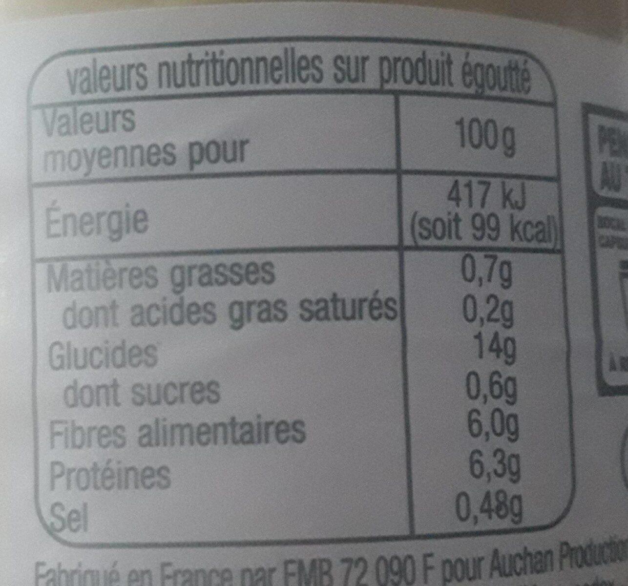 Mogettes - Informations nutritionnelles