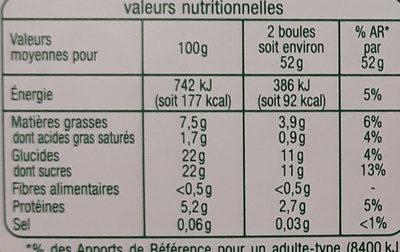 Crème glacée vanille au sucre de canne - Informations nutritionnelles