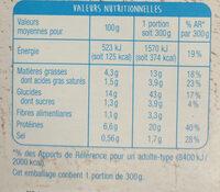 Tagliatelles au Saumon - Nutrition facts